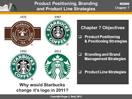 product positioning branding and product line strategies ppt product positioning branding and product line strategies