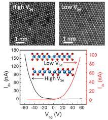 MMS NanoLett16 Tailoring vac image