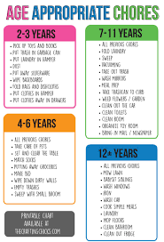 Age Appropriate Chores For Kids Parenting Ideas Age
