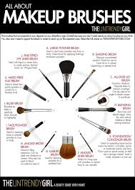 makeup brushes types and uses