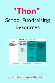 Most Profitable Pto Fundraisers Comparison Guide Healthy School