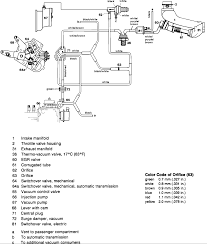 mercedes benz 1983 new question vacuum schematic for 240d graphic
