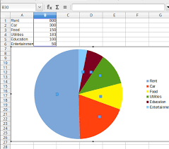 How To Put Percentage On Pie Chart In Excel How Do I Get A Pie Chart To Show Percent Values Ask