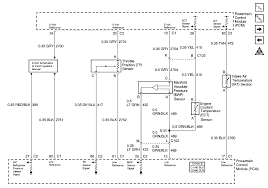 01 impala wiring diagram 01 image wiring diagram where is the cooling fan thermo switch located on a 2001 impala on 01 impala wiring