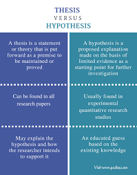 Thesis And Dissertation Us Pdf Paper Examples Writing Proposals