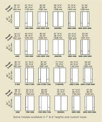 enjoyable standard sliding glass door sizes outstanding sliding glass door sizes standard pictures best