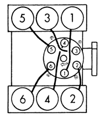 1985 buick regal fuse box diagram fixya jturcotte 1861 gif