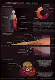 The 1222 Best Infographic Visual Resumes Images On Pinterest ...