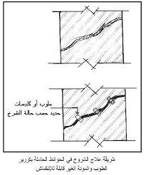 تحميل كتاب البناء بالحوائط الحاملة - Building using bearing wall construction system مباشر Images?q=tbn:ANd9GcQ6t6rShakPT3gqioyxoow-HoAbQWsOu8dom0SPQHSgx-QyNO41zw&s