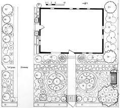 Cottage Garden Ideas Uk 2279Cottage Garden Plans