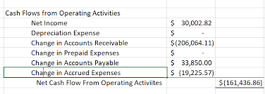 Creating A Cash Flow Statement Quick Topic Statement Of Cash Flow Knowledge Center Home