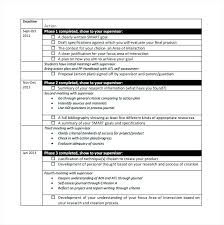 Personal Action Plan Template Stunning Fresh Template For Evaluation Report Free Software Sample Onerecti