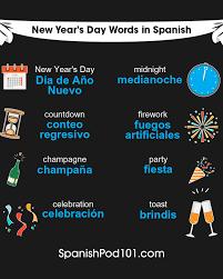 Learn Spanish Blog By Spanishpod101 Com