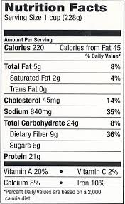 to view nutrition label