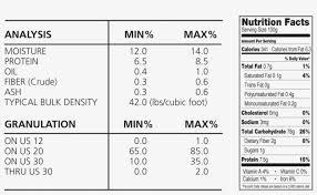 fcg 165 yellow corn grits ysis and nutrition facts old el paso refried beans vegetarian 16 oz can