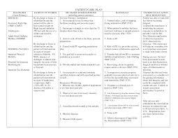 Cna Patients Care Plan Example Rcfe Cna Jobs Nursing Care