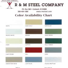 Nucor Building Systems Color Chart Cupola Kit Color Charts Cupolas For Roofs And Barns