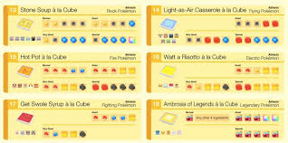 Quest Chart Pokemon Go Pokemon Quest Recipes List To Attract New Pokemon Product