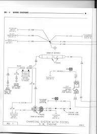 dodge neon alternator wiring diagram otomobilestan com dodge cummins alternator wiring diagram picture