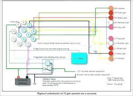 euro trailer wiring diagram diy wiring diagrams \u2022 Nema L6-20R Wiring-Diagram at 13 Pin Euro Socket Wiring Diagram