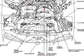 300zx engine wiring harness diagram 300zx image ford mustang iv 1993 2004 fuse box diagram auto genius 2015 on 300zx engine wiring harness