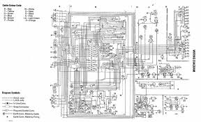 electrical wiring diagram of volkswagen golf mk1 projekt att electrical wiring diagram of volkswagen golf mk1 projekt att testa golf mk1 and cars
