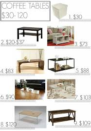 inexpensive coffee table ing guide home stories a to z