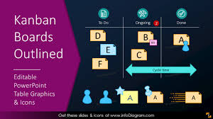 Powerpoint Project Management Templates Modern Outline Kanban Boards Powerpoint Template Agile Project Task Management Icon Graphics