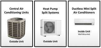How Much Does Hvac Installation Cost 2019 Price Guide