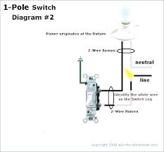 single pole switch wiring diagram for single pole switch single pole single pole light switch wiring diagram single pole switch 2 single pole switch wiring diagram inspirational single pole timer switch single pole single pole switch wiring diagram