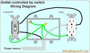 light switch controls outlet how to wire a light switch and outlet light switch plug wiring diagram light switch controls outlet wire an electrical outlet 2 2 2 2 2 com light switch light switch controls outlet