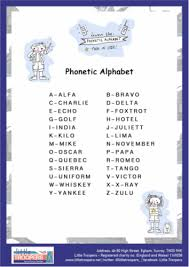 The table below contains phonetic symbols used in various english dictionaries and their audio pronunciation (mp3 format). Phonetic Alphabet Little Troopers