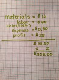 How To Price Your Items On Etsy Crochet Tools Etsy