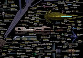 Starship Size Comparison Chart High Resolution Starship Comparison Errata Wing Commander Cic