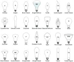 small light bulb sizes ceiling fan light bulb base size amazing bulbs small for intended 1