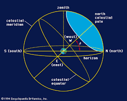 North Celestial Pole Star Chart Astronomical Map Definition Constellations