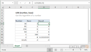 Logarithmic Chart Excel How To Use The Excel Log Function Exceljet