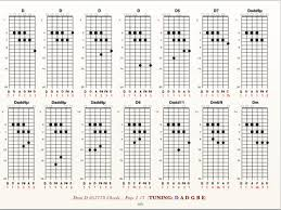 Kyser Short Cut Capo Chord Chart Partial Capo Chord Chart Www Bedowntowndaytona Com