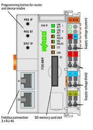 Hart Chart Decoding Controller Knx Ip 750 889 Wago