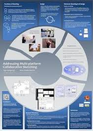 Making Posters With Powerpoint 90 Best Poster Research Design Images In 2019 Research