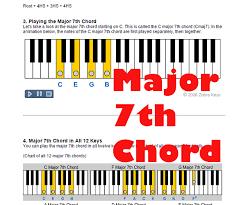 Dominant 7th Chord