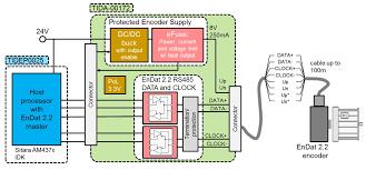 motor encoder wiring motor image wiring diagram designing an emc compliant interface to motor position encoders on motor encoder wiring