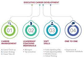What Is Career Development Executive Career Development Sda Bocconi School Of Management