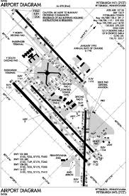 Airport runway layout diagrams as far as the time i would guess late afternoon