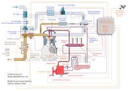 power flame wiring diagram power image wiring diagram power flame wiring diagram wirdig on power flame wiring diagram