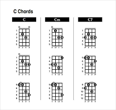 Fantastic Easy Mandolin Chord Chart Elaboration - Song Chords Images ...