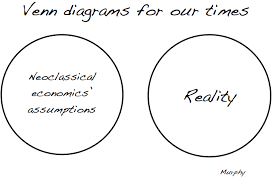 French And Russian Revolution Venn Diagram The Unreal Basis Of Neoclassical Economics Radical