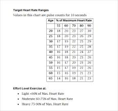 Exercise Heart Rate Chart For Kids Expository Heart Rate Chart Pdf American Heart Association