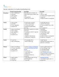Sample Meal Plan For Healthy Breastfeeding Mom
