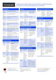 Serenahoenn Google Search Engine Optimization Seo Cheat Sheet 750